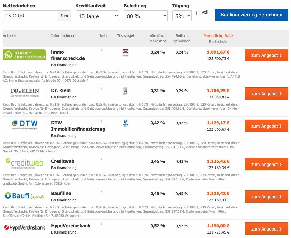 Aktuelle Bauzinsen Immo-Finanzcheck Baufinanzierung Vergleich